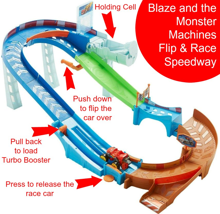 Blaze and the Monster Machines Race Track
